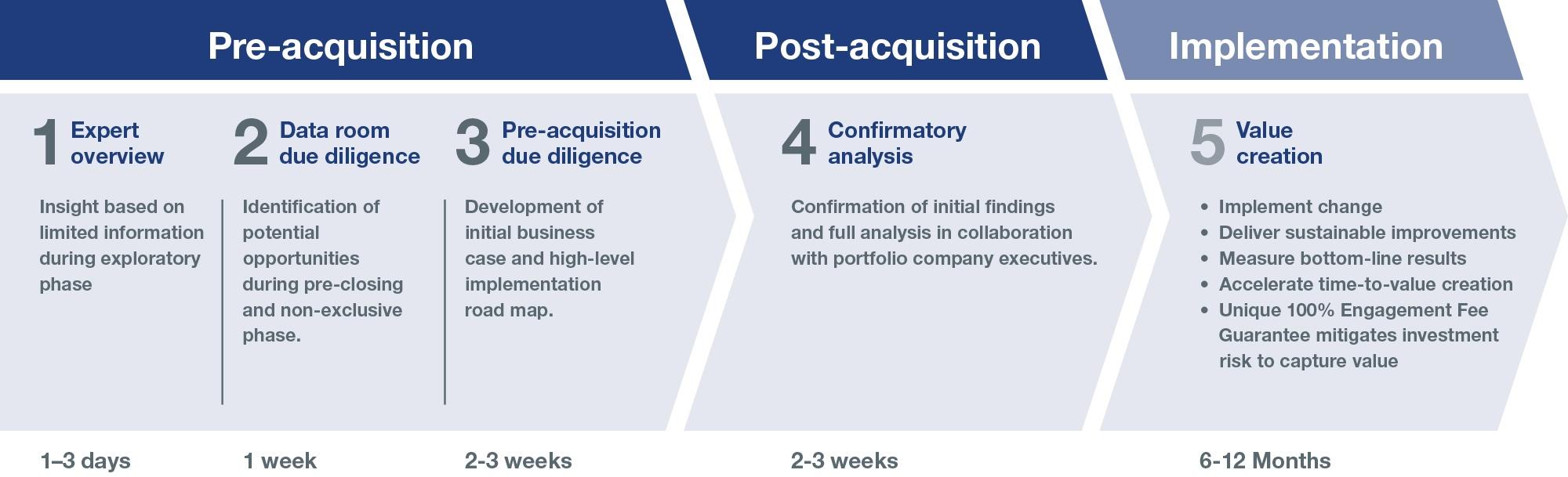Acquisition Diagram.jpg