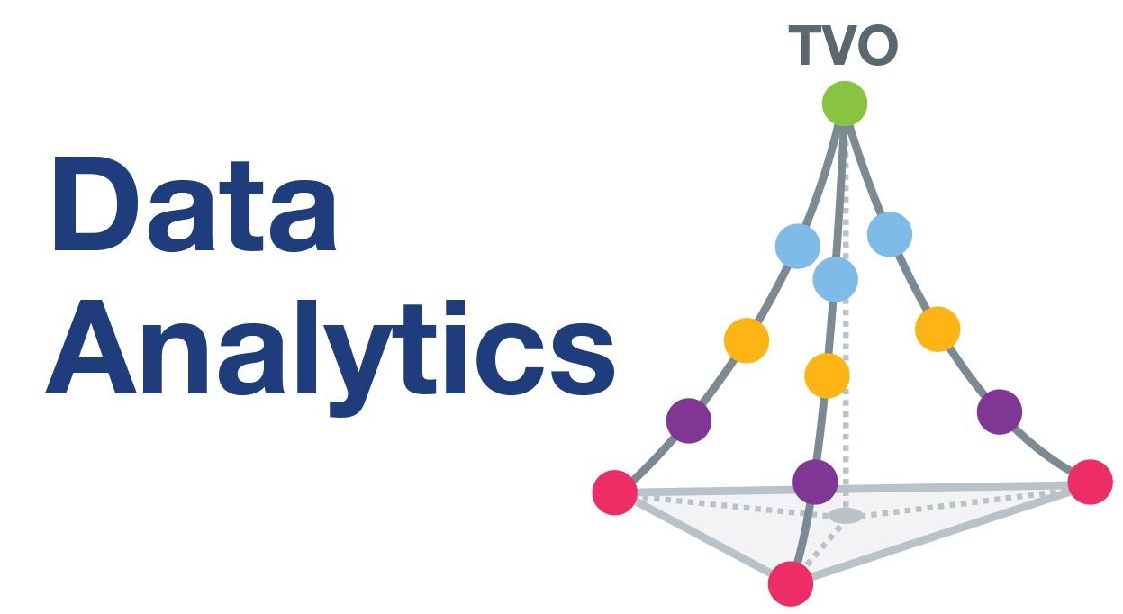 Data_Analytics_TVO_Pyramid