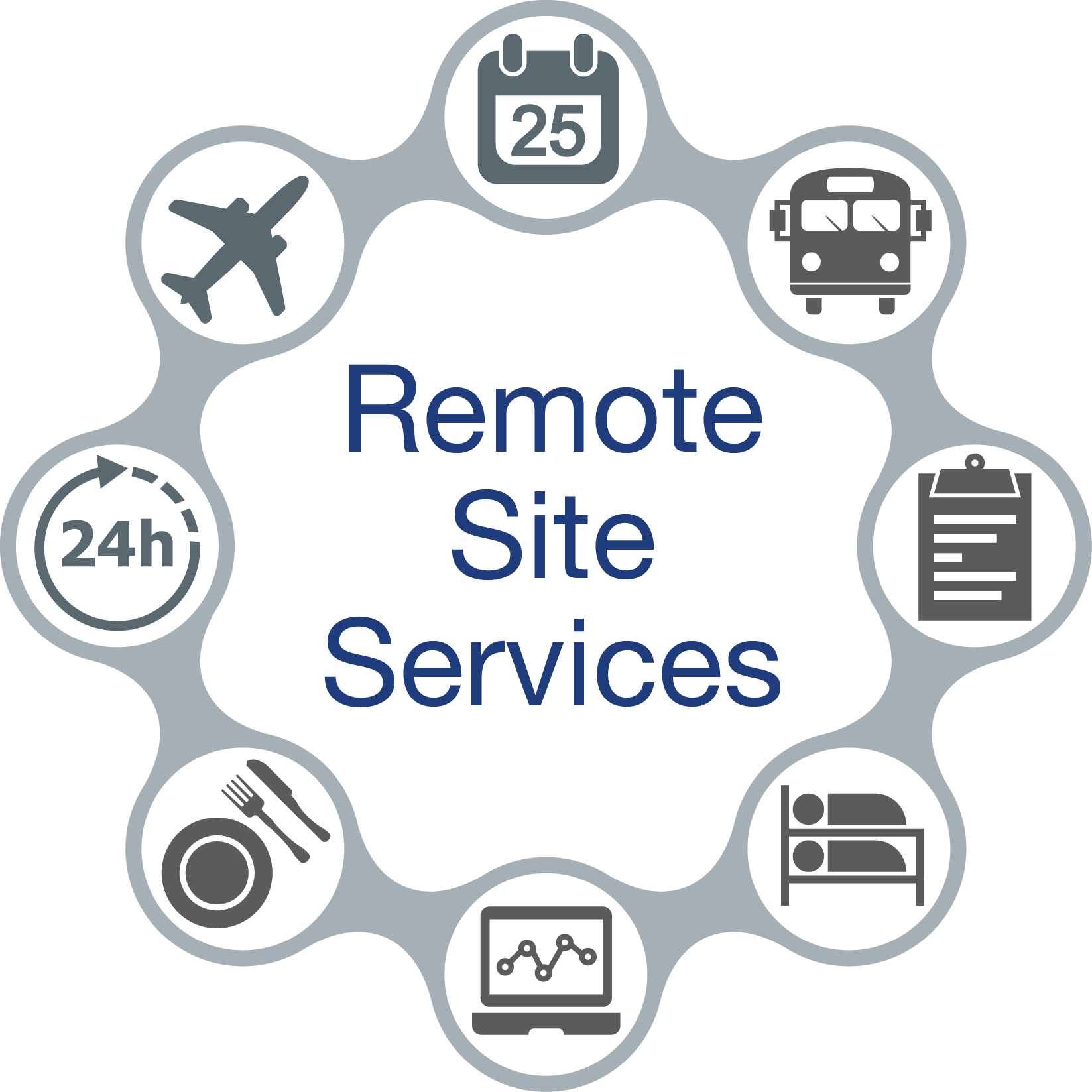 Remote_Site_Services_Icon.png