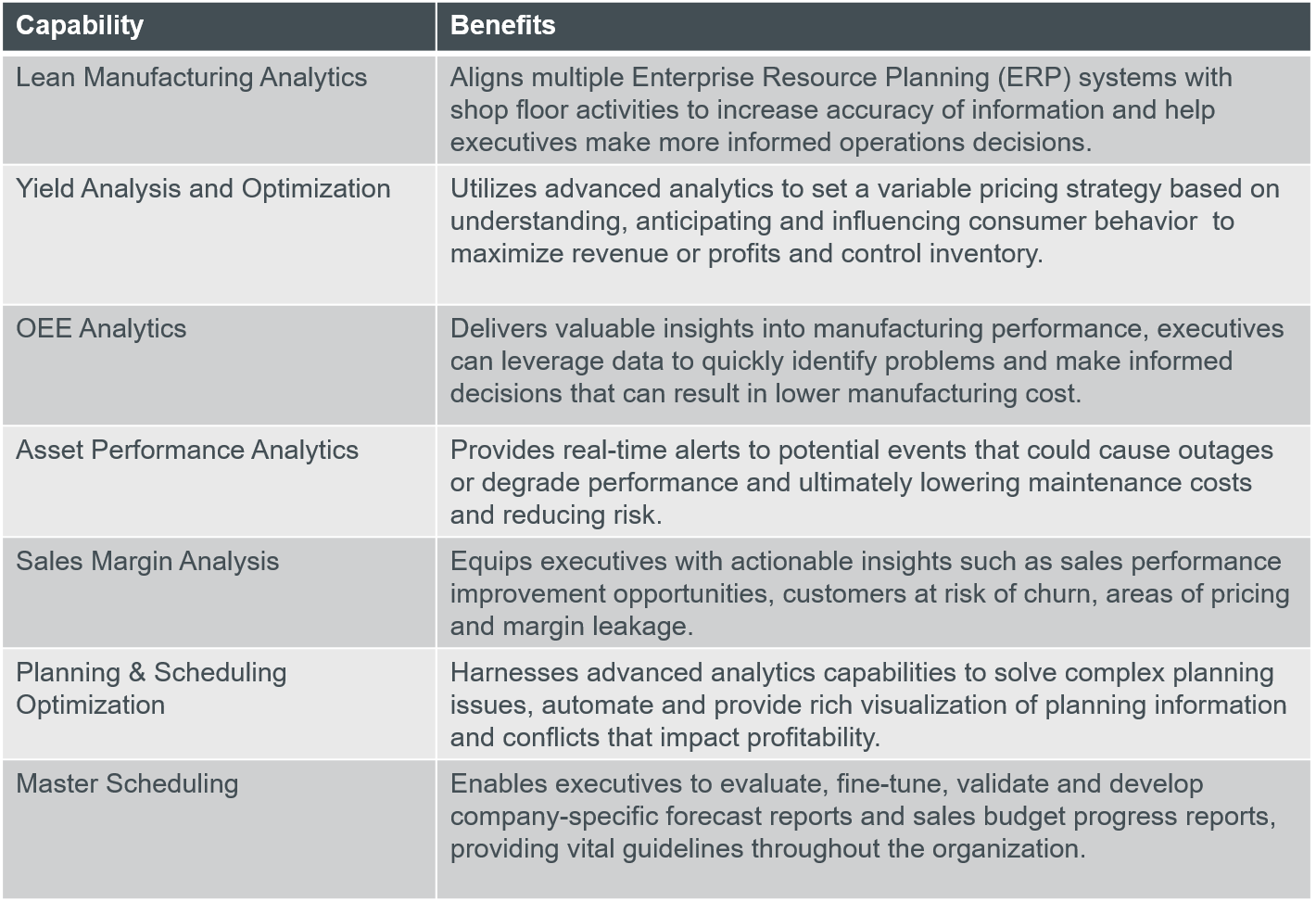 Operations Excellence -Data Analytics New.png