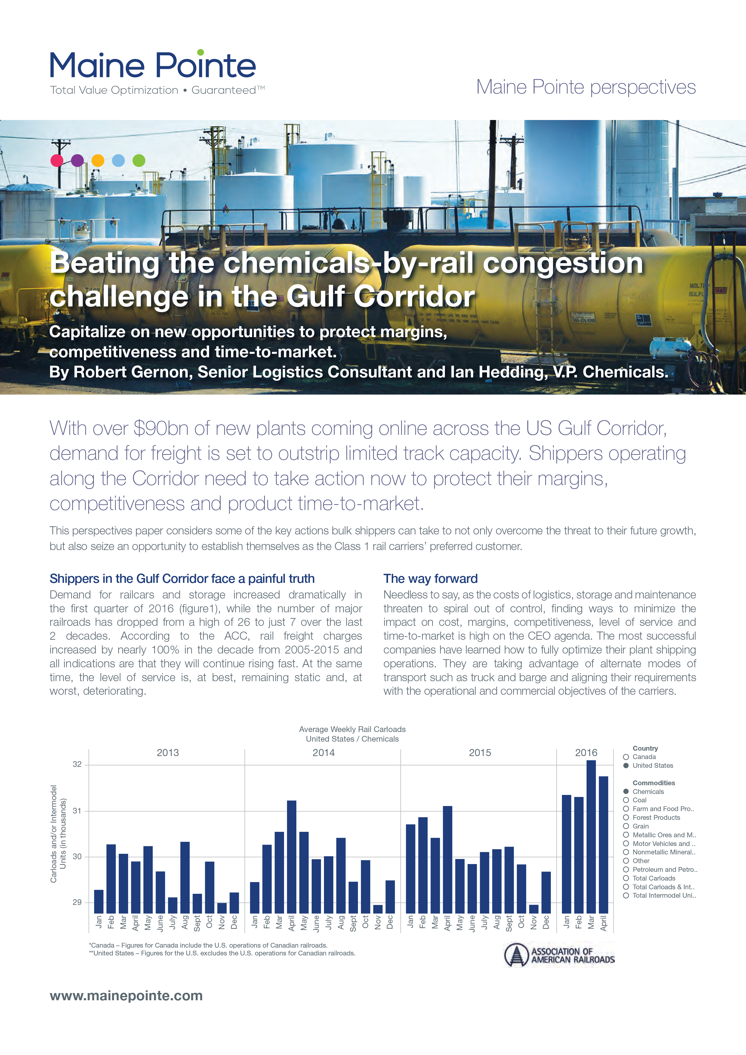 Gulf Corridor Chemicals-by-Rail