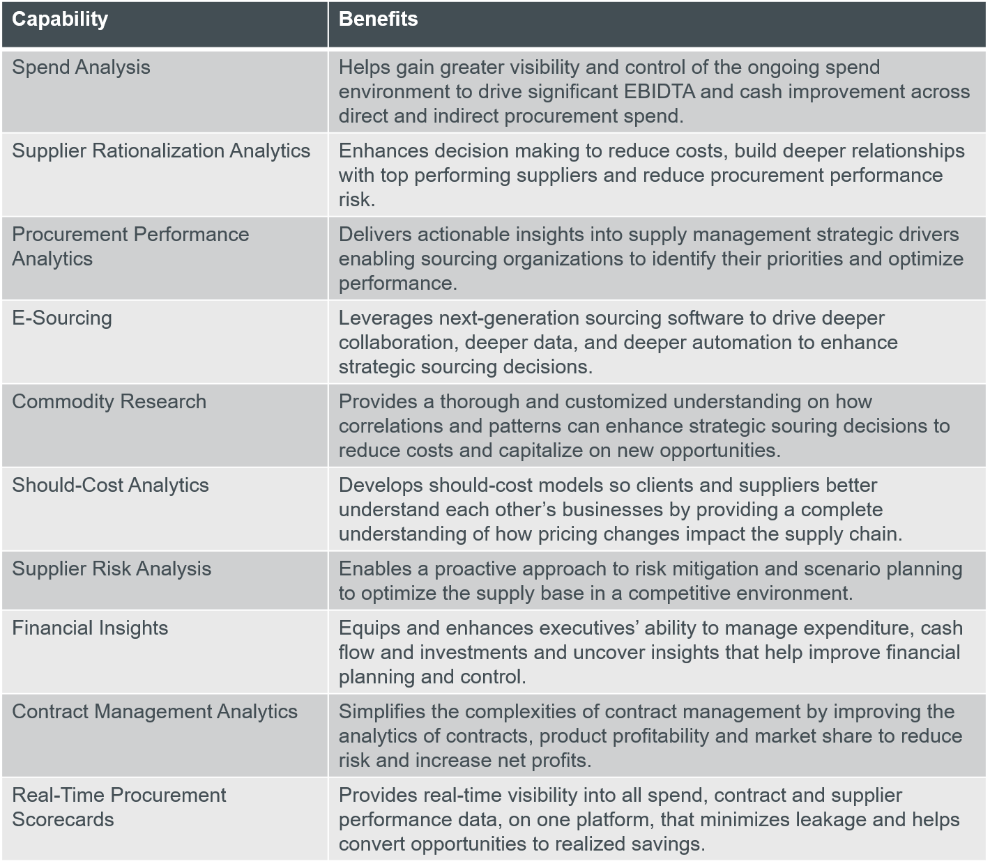 Strategic Procurement -Data Analytics New-1.png