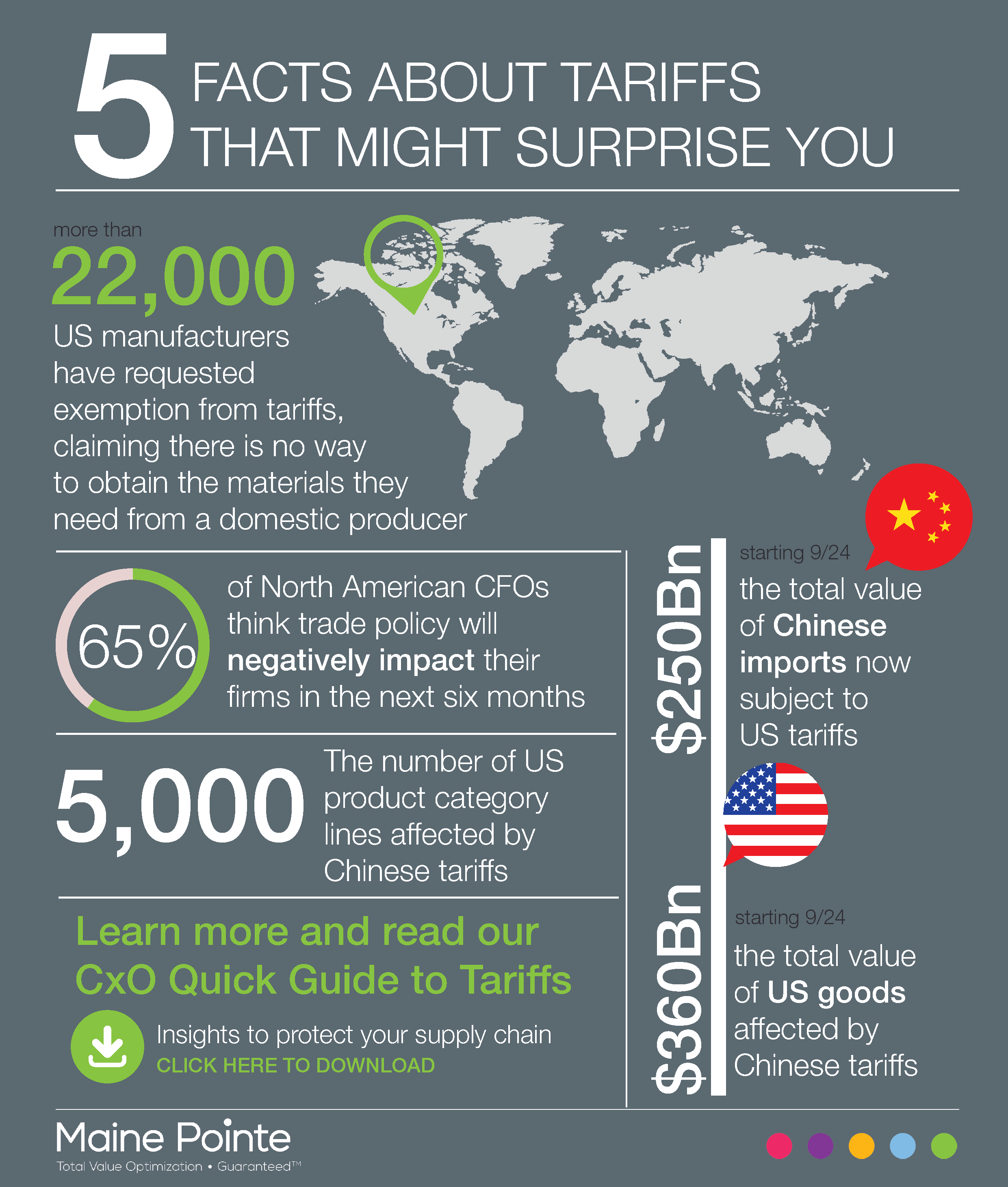 Tariffs Infographic_MainePointe_2018
