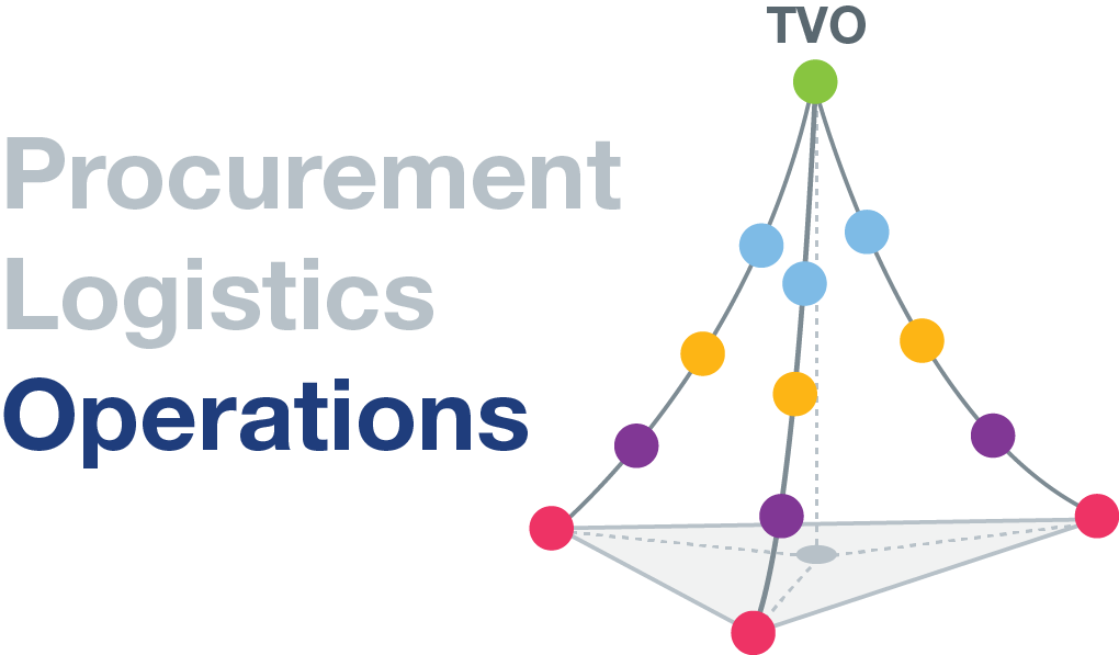 tvo-operations-small.png
